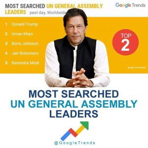 Imran Khan makes it to the most searched UNGA leaders